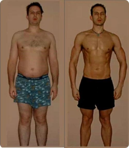 Body Transformation Blueprint Review – The Truth On The Plan Exposed, PeakToBest