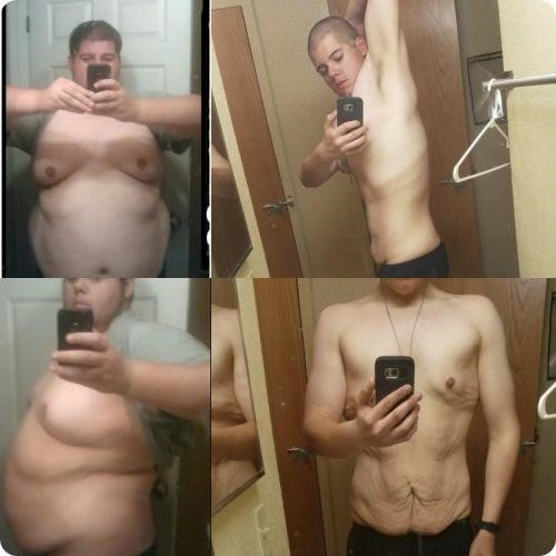 The Underground Fat Loss Manual 2 Underground Fat Loss Manual Review