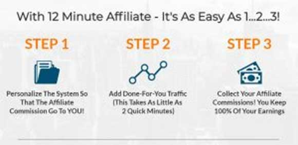 What Are People Saying about 12 Minute Affiliate?