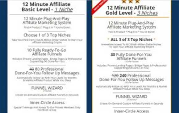 Do I Recommend 12 Minute Affiliate?
