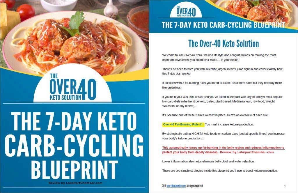 Over 40 Keto Solution, Over 40 Keto Solution Review – Can It Help You Lose Weight?